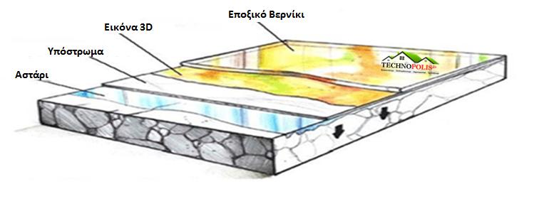 Σχέδιο 3D FLOORS
